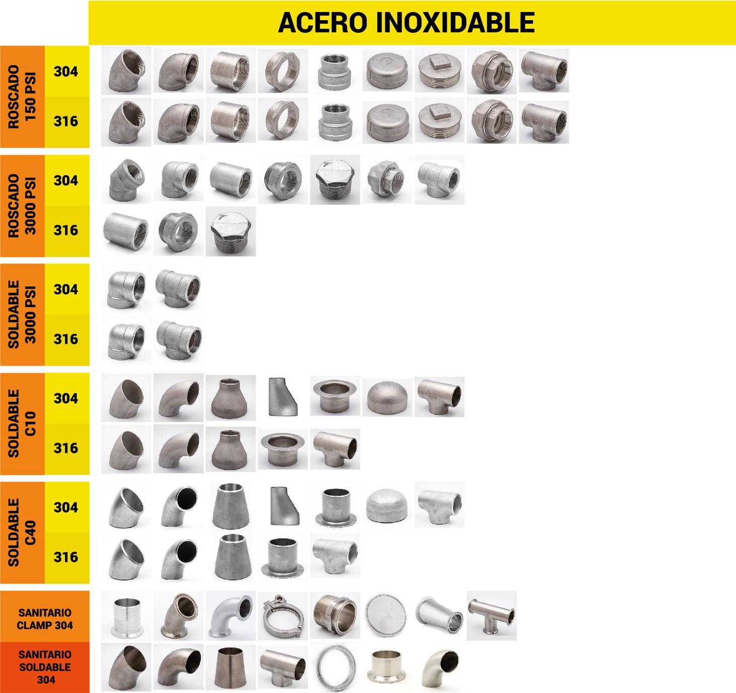 CONEXIONES DE ACERO INOXIDABLE