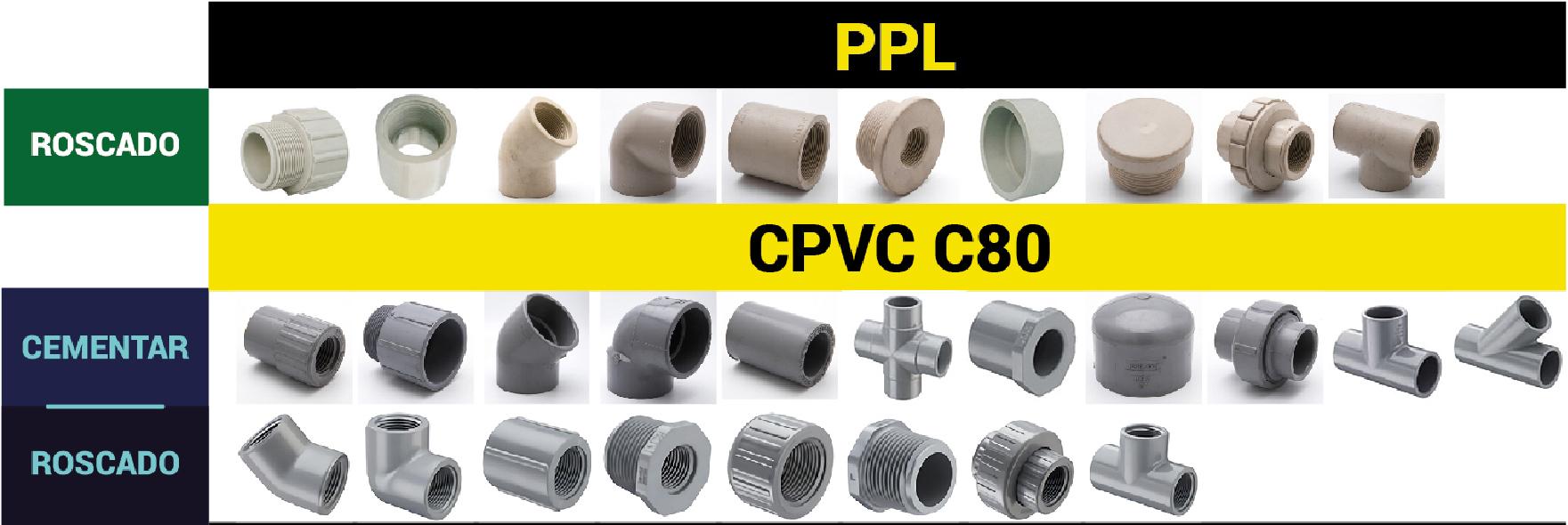 CONEXIONES PPL Y CPVC