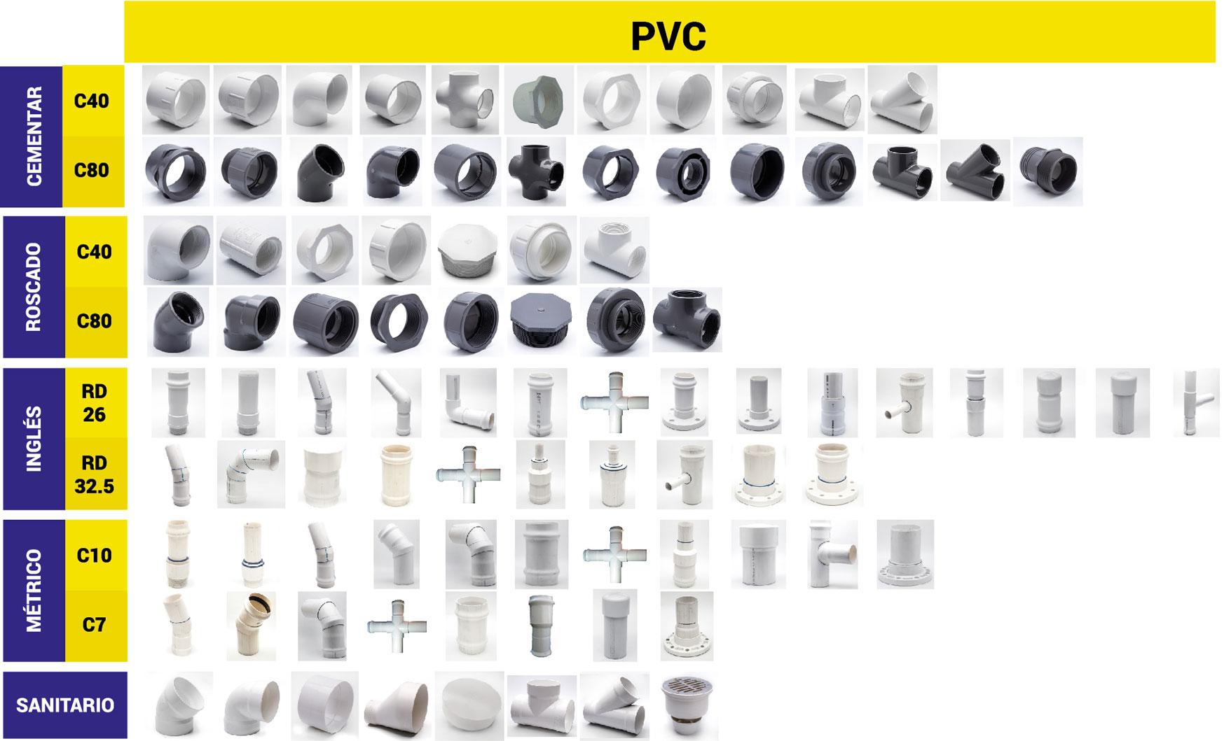 CONEXIONES DE PVC